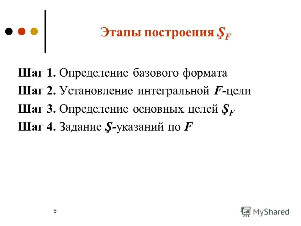 5 Ş F Этапы построения Ş F Шаг 1. Определение базового формата Шаг 2. Установление интегральной F-цели Шаг 3. Определение основных целей Ş F Шаг 4. Задание Ş-указаний по F