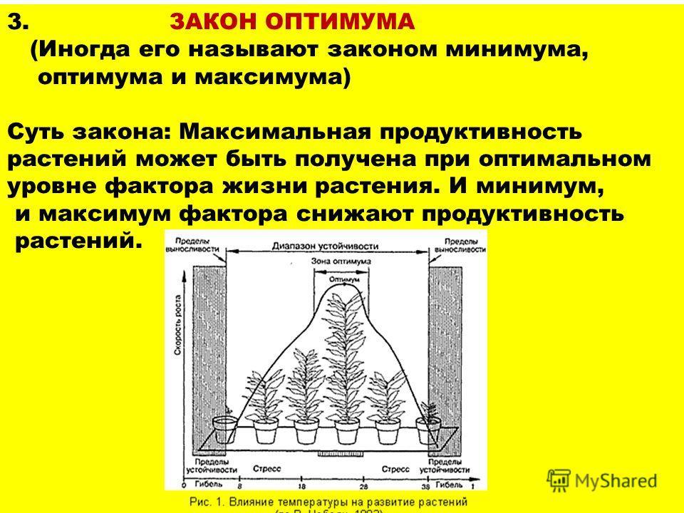 3. ЗАКОН ОПТИМУМА (Иногда его называют законом минимума, оптимума и максимума) Суть закона: Максимальная продуктивность растений может быть получена при оптимальном уровне фактора жизни растения. И минимум, и максимум фактора снижают продуктивность р