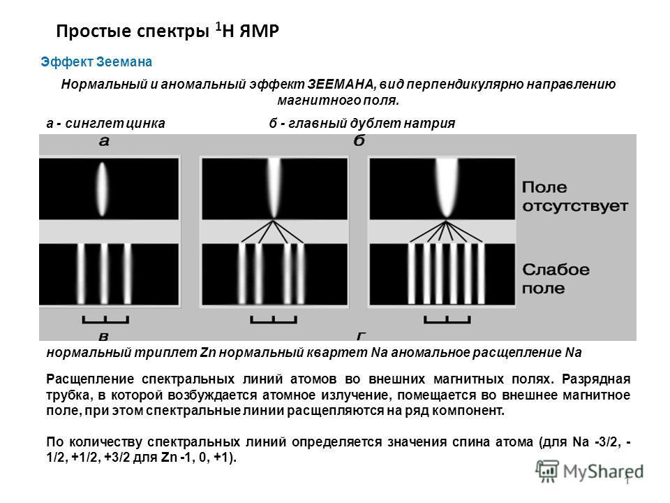 Простые спектры 1 Н ЯМР 1 Эффект Зеемана нормальный триплет Zn нормальный квартет Na аномальное расщепление Na Нормальный и аномальный эффект ЗЕЕМАНА, вид перпендикулярно направлению магнитного поля. а - синглет цинка б - главный дублет натрия Расщеп