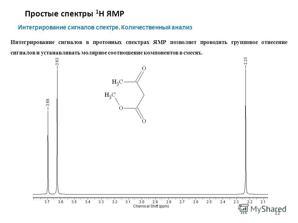 Простые спектры 1 Н ЯМР 22 Интегрирование сигналов спектре. Количественный анализ Интегрирование сигналов в протонных спектрах ЯМР позволяет проводить групповое отнесение сигналов и устанавливать молярное соотношение компонентов в смесях.