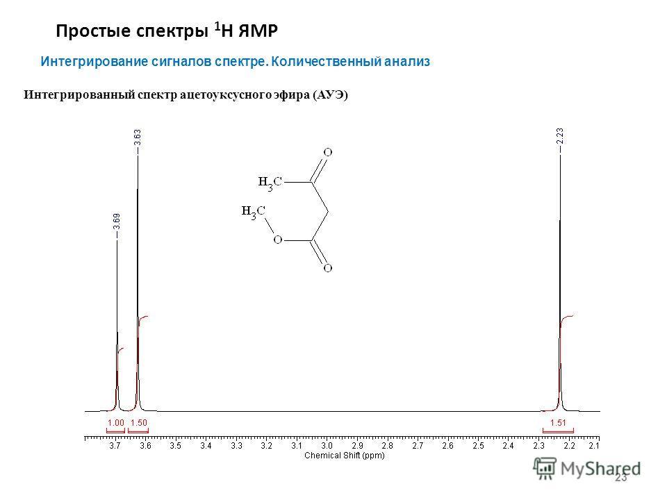 Простые спектры 1 Н ЯМР 23 Интегрирование сигналов спектре. Количественный анализ Интегрированный спектр ацетоуксусного эфира (АУЭ)