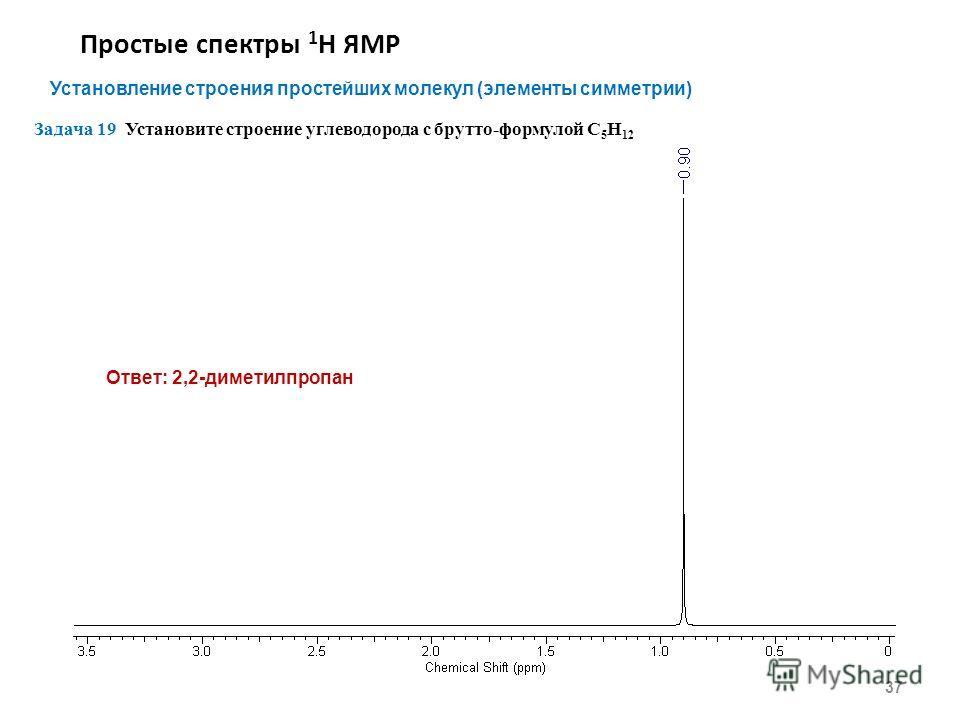 Простые спектры 1 Н ЯМР 37 Установление строения простейших молекул (элементы симметрии) Задача 19 Установите строение углеводорода с брутто-формулой С 5 Н 12 Ответ: 2,2-диметилпропан