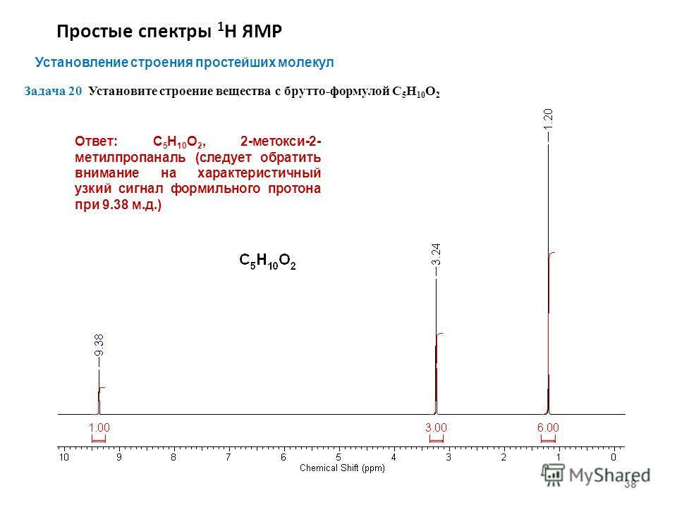 Простые спектры 1 Н ЯМР 38 Установление строения простейших молекул Задача 20 Установите строение вещества с брутто-формулой С 5 Н 10 O 2 Ответ: С 5 Н 10 O 2, 2-метокси-2- метилпропаналь (следует обратить внимание на характеристичный узкий сигнал фор