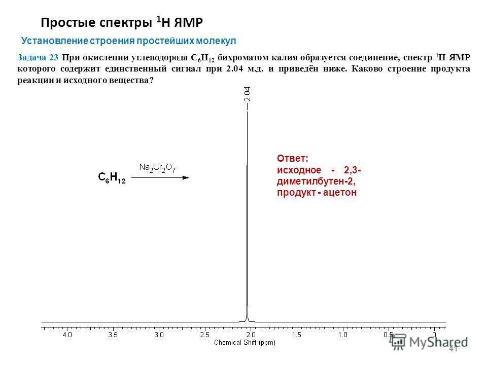 Простые спектры 1 Н ЯМР 41 Установление строения простейших молекул Задача 23 При окислении углеводорода С 6 Н 12 бихроматом калия образуется соединение, спектр 1 Н ЯМР которого содержит единственный сигнал при 2.04 м.д. и приведён ниже. Каково строе