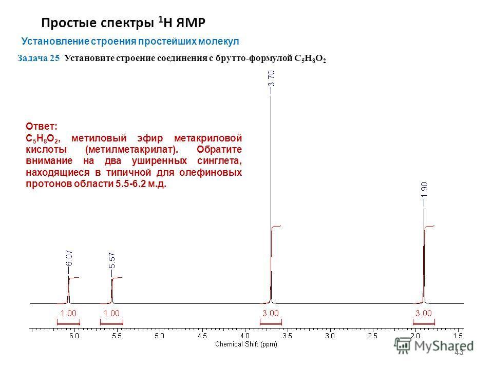 Простые спектры 1 Н ЯМР 43 Установление строения простейших молекул Задача 25 Установите строение соединения с брутто-формулой С 5 Н 8 O 2 Ответ: С 5 Н 8 O 2, метиловый эфир метакриловой кислоты (метилметакрилат). Обратите внимание на два уширенных с