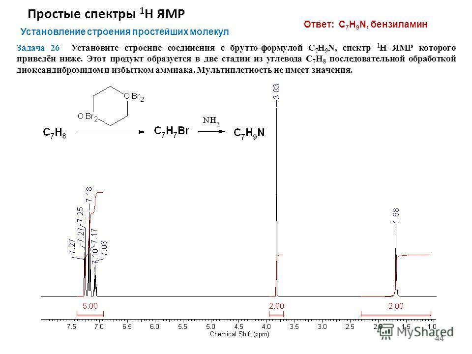 Простые спектры 1 Н ЯМР 44 Установление строения простейших молекул Задача 26 Установите строение соединения с брутто-формулой С 7 Н 9 N, спектр 1 Н ЯМР которого приведён ниже. Этот продукт образуется в две стадии из углевода С 7 Н 8 последовательной