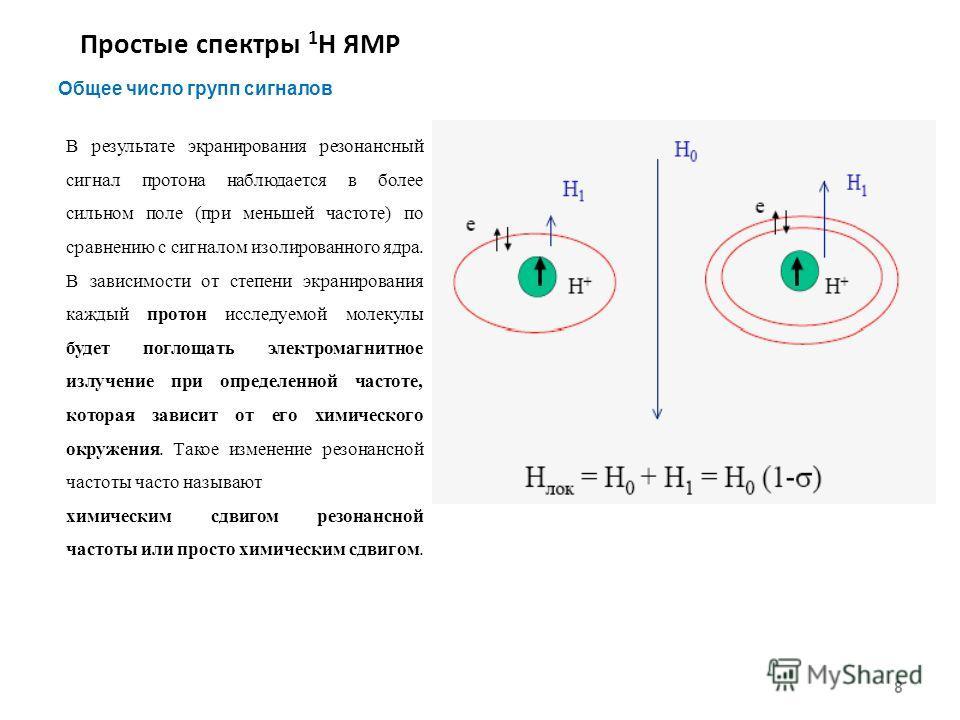 Простые спектры 1 Н ЯМР 8 Общее число групп сигналов В результате экранирования резонансный сигнал протона наблюдается в более сильном поле (при меньшей частоте) по сравнению с сигналом изолированного ядра. В зависимости от степени экранирования кажд