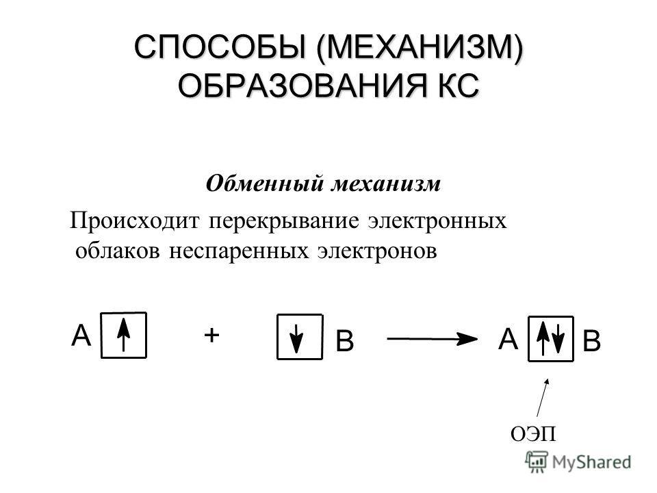 Теория валентной связи Ковалентная связь - ХС, образованная за счет одной или нескольких общих электронных пар (ОЭП).