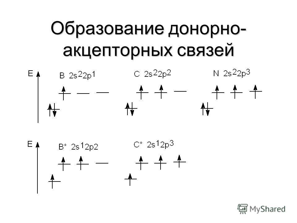 СПОСОБЫ (МЕХАНИЗМ) ОБРАЗОВАНИЯ КС Донорно-акцепторный механизм A B A B + ОЭП АкцепторДонор
