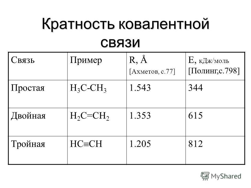 Кратность ковалентной связи Кратность определяется числом общих электронных пар данной связи