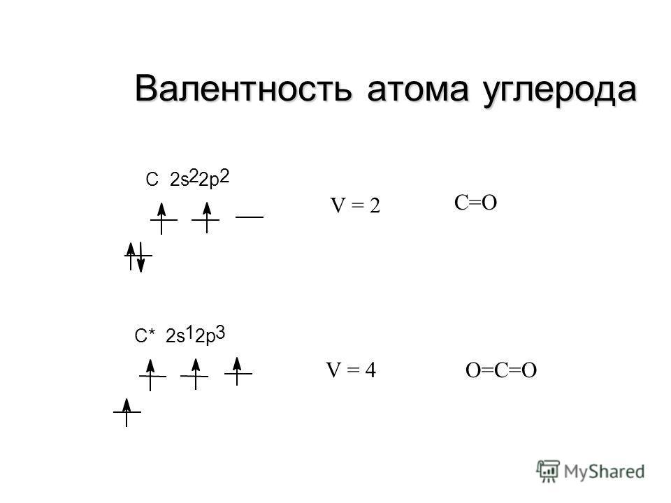 Валентность – свойство атома данного элемента присоединять или замещать определенное число атомов другого элемента По ТВС валентность равна числу неспаренных электронов на внешнем (валентном) уровне атома в основном или возбужденном состоянии