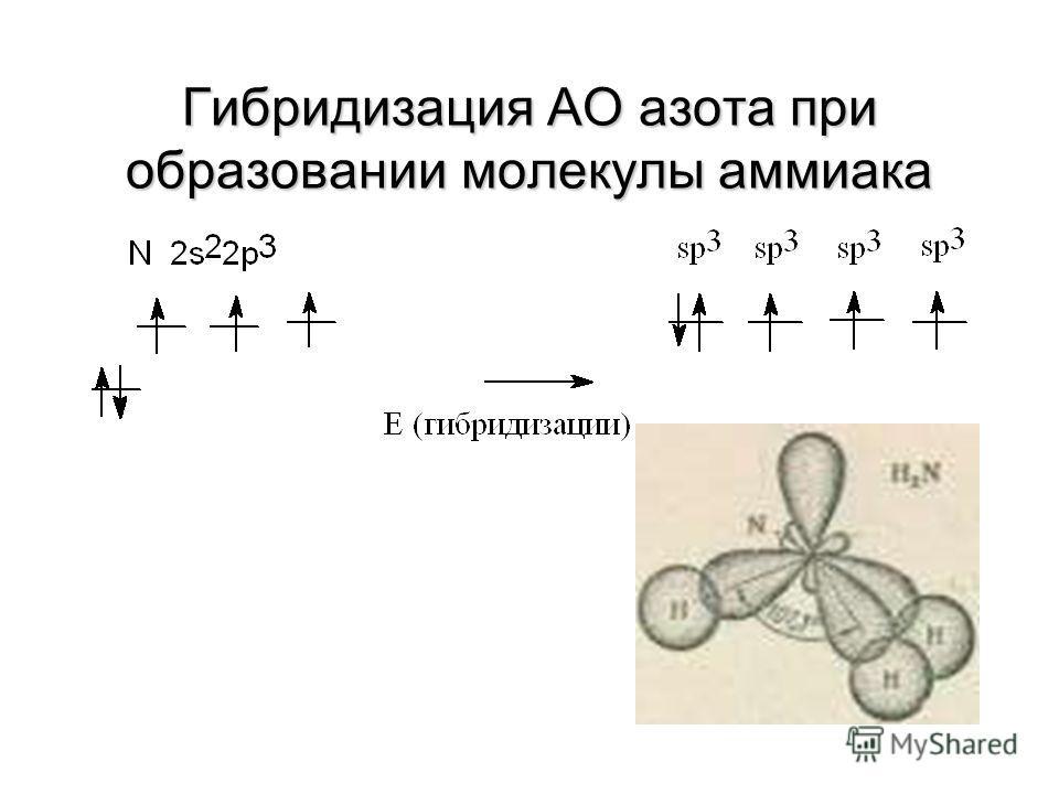 Гибридизация АО углерода при образовании молекулы метана
