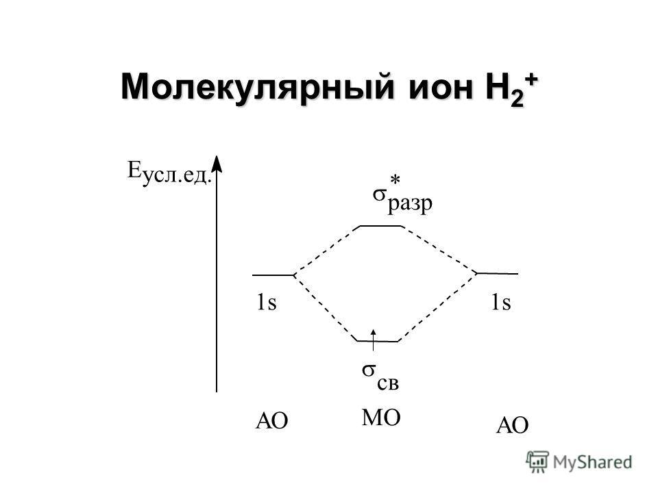 Двухатомные молекулы элементов I периода