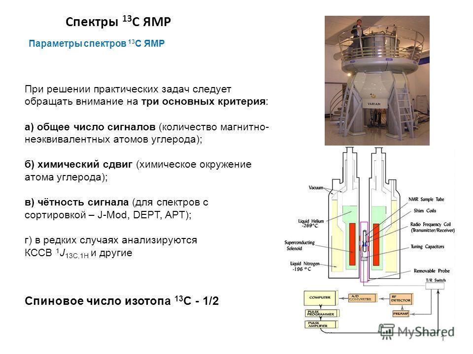 Спектры 13 С ЯМР 1 Параметры спектров 13 С ЯМР При решении практических задач следует обращать внимание на три основных критерия: а) общее число сигналов (количество магнитно- неэквивалентных атомов углерода); б) химический сдвиг (химическое окружени