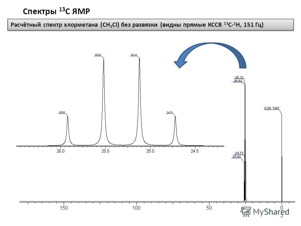 Спектры 13 С ЯМР 3 Расчётный спектр хлорметана (СH 3 Cl) без развязки (видны прямые КССВ 13 С- 1 Н, 151 Гц)