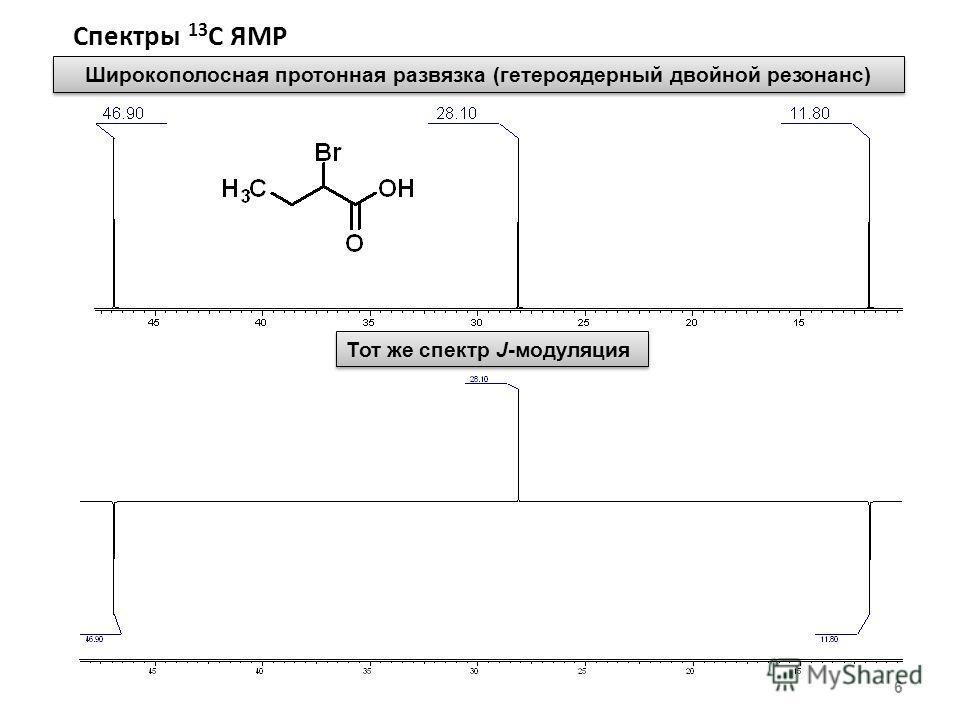 Спектры 13 С ЯМР 6 Широкополосная протонная развязка (гетероядерный двойной резонанс) Тот же спектр J-модуляция