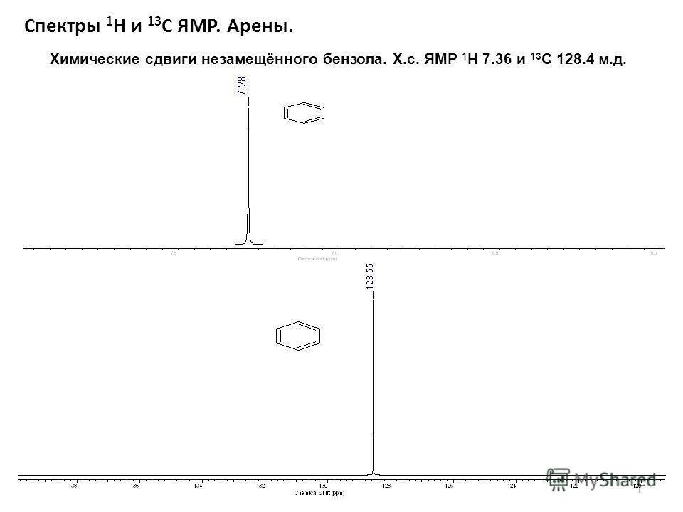 Спектры 1 Н и 13 С ЯМР. Арены. 1 Химические сдвиги незамещённого бензола. Х.с. ЯМР 1 Н 7.36 и 13 С 128.4 м.д.