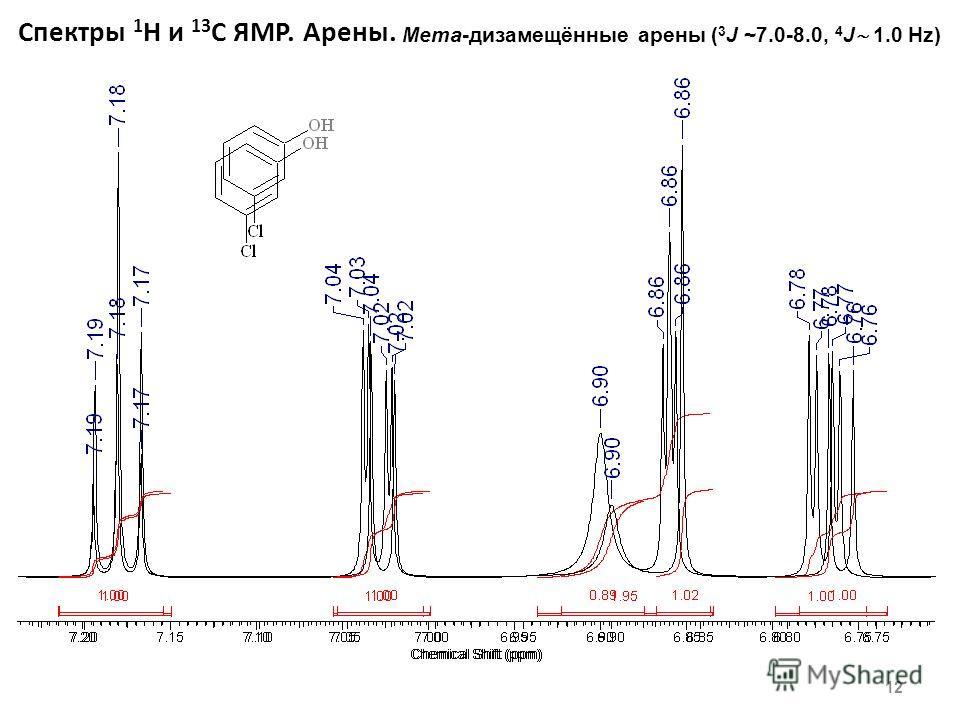 Спектры 1 Н и 13 С ЯМР. Арены. 12 Мета-дизамещённые арены ( 3 J ~7.0-8.0, 4 J 1.0 Hz)
