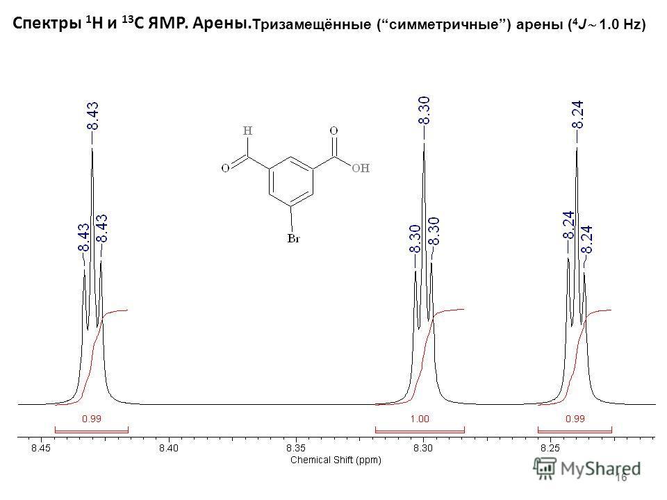 Спектры 1 Н и 13 С ЯМР. Арены. 16 Тризамещённые (симметричные) арены ( 4 J 1.0 Hz)