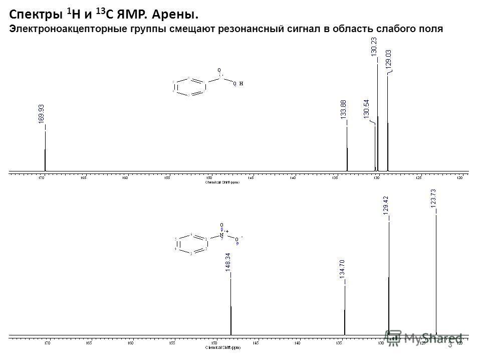 Спектры 1 Н и 13 С ЯМР. Арены. 3 Электроноакцепторные группы смещают резонансный сигнал в область слабого поля