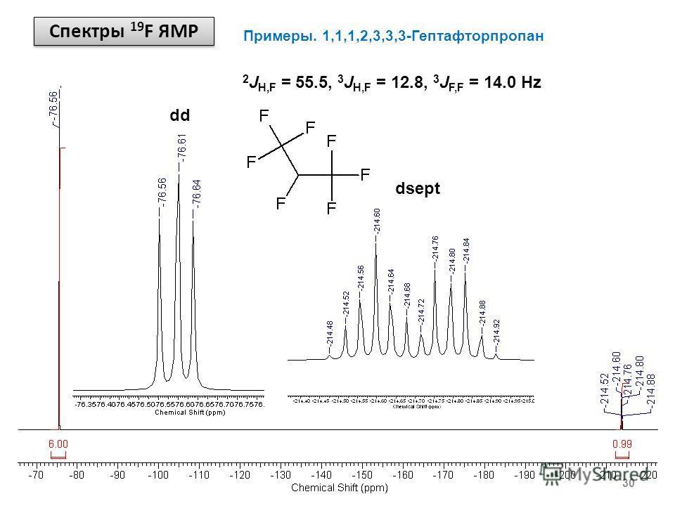 Спектры 19 F ЯМР 30 Примеры. 1,1,1,2,3,3,3-Гептафторпропан 2 J H,F = 55.5, 3 J H,F = 12.8, 3 J F,F = 14.0 Hz dsept dd