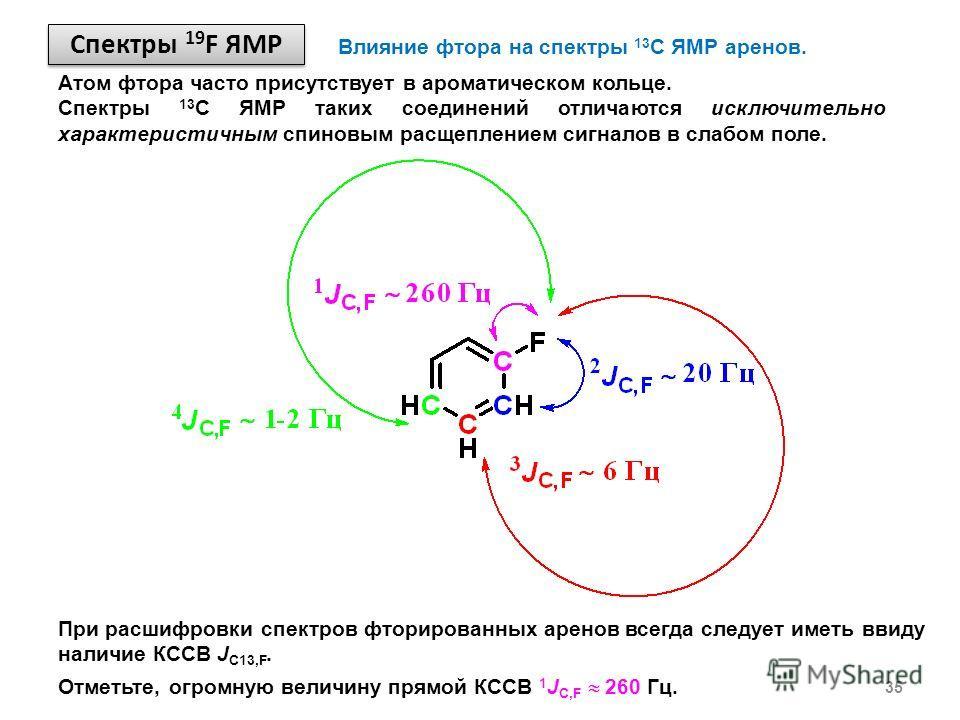 Спектры 19 F ЯМР 35 Влияние фтора на спектры 13 C ЯМР аренов. Атом фтора часто присутствует в ароматическом кольце. Спектры 13 C ЯМР таких соединений отличаются исключительно характеристичным спиновым расщеплением сигналов в слабом поле. При расшифро