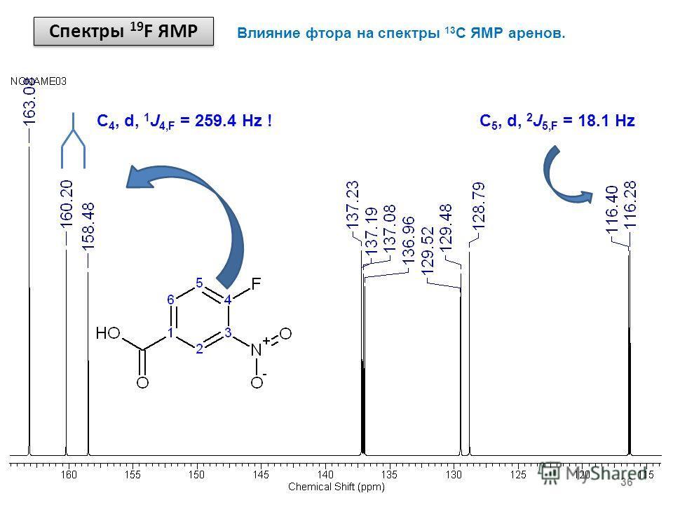 Спектры 19 F ЯМР 36 Влияние фтора на спектры 13 С ЯМР аренов. C 4, d, 1 J 4,F = 259.4 Hz !C 5, d, 2 J 5,F = 18.1 Hz