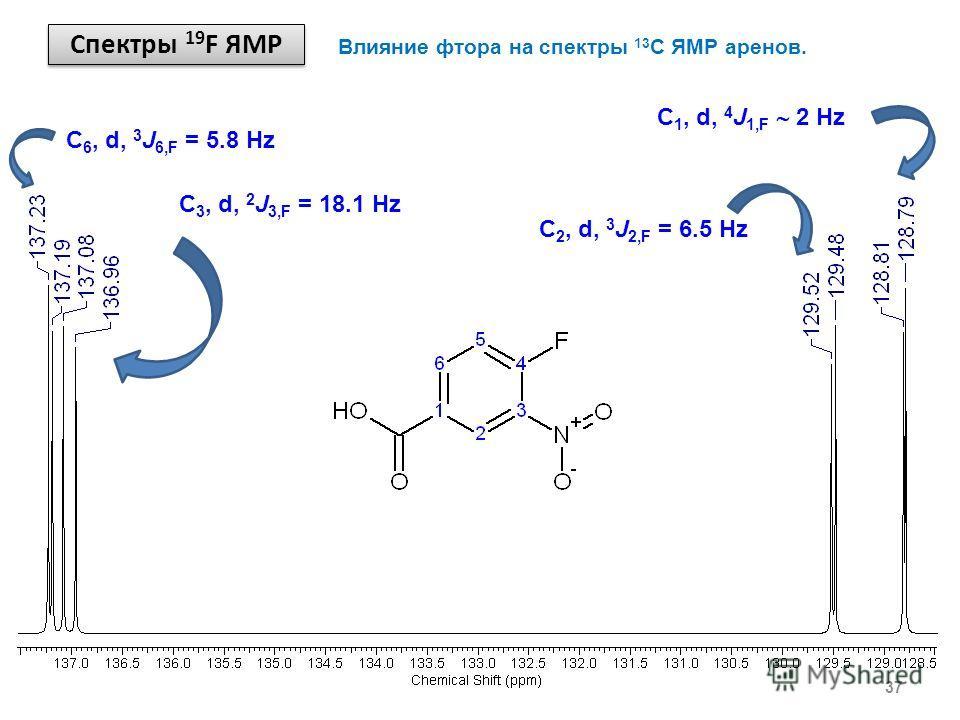 Спектры 19 F ЯМР 37 Влияние фтора на спектры 13 С ЯМР аренов. C 6, d, 3 J 6,F = 5.8 Hz C 3, d, 2 J 3,F = 18.1 Hz C 1, d, 4 J 1,F 2 Hz C 2, d, 3 J 2,F = 6.5 Hz