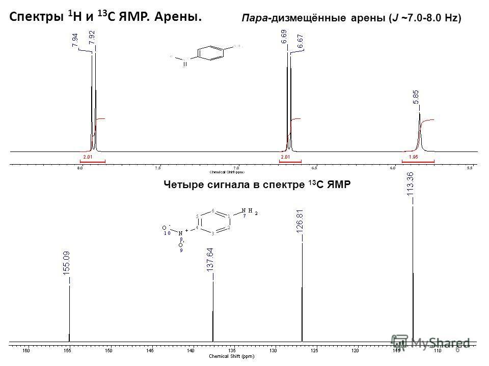 Спектры 1 Н и 13 С ЯМР. Арены. 6 Пара-дизмещённые арены (J ~7.0-8.0 Hz) Четыре сигнала в спектре 13 С ЯМР