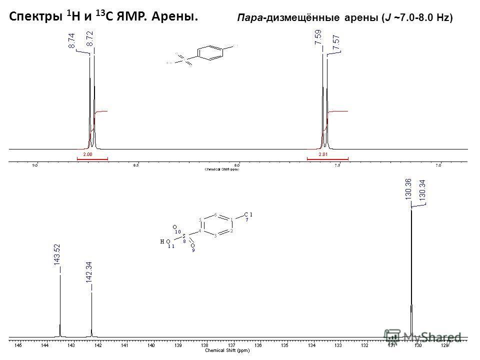 Спектры 1 Н и 13 С ЯМР. Арены. 7 Пара-дизмещённые арены (J ~7.0-8.0 Hz)