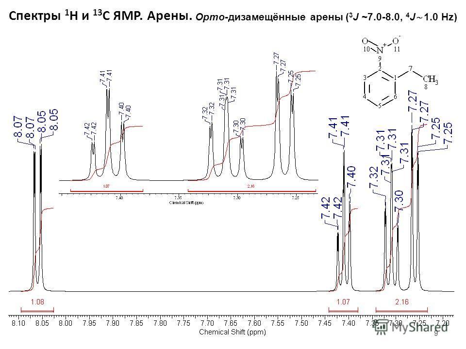 Спектры 1 Н и 13 С ЯМР. Арены. 9 Орто-дизамещённые арены ( 3 J ~7.0-8.0, 4 J 1.0 Hz)