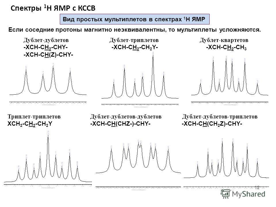 Спектры 1 Н ЯМР с КССВ 12 Вид простых мультиплетов в спектрах 1 Н ЯМР Если соседние протоны магнитно неэквивалентны, то мультиплеты усложняются. Дублет-дублетов Дублет-триплетов Дублет-квартетов -ХCH-CH 2 -CHY- -ХCH-CH 2 -CH 2 Y- -ХCH-CH 2 -CH 3 -ХCH