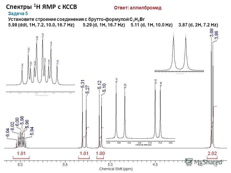 Спектры 1 Н ЯМР с КССВ 19 Задача 5 Установите строение соединения с брутто-формулой С 3 Н 5 Br 5.98 (ddt, 1Н, 7.2, 10.0, 16.7 Hz) 5.29 (d, 1Н, 16.7 Hz) 5.11 (d, 1Н, 10.0 Hz) 3.87 (d, 2Н, 7.2 Hz) Ответ: аллилбромид