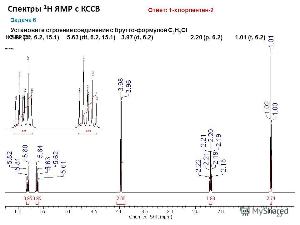Спектры 1 Н ЯМР с КССВ 20 Задача 6 Установите строение соединения с брутто-формулой С 5 Н 9 Cl 5.81 (dt, 6.2, 15.1) 5.63 (dt, 6.2, 15.1) 3.97 (d, 6.2)2.20 (p, 6.2) 1.01 (t, 6.2) Ответ: 1-хлорпентен-2
