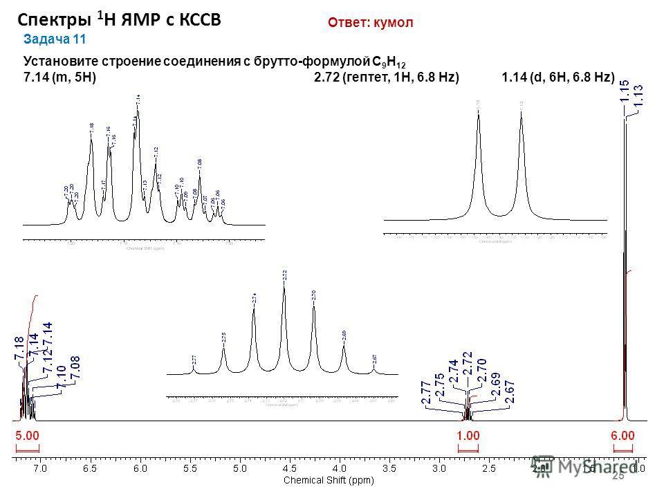 Спектры 1 Н ЯМР с КССВ 25 Задача 11 Установите строение соединения с брутто-формулой С 9 Н 12 7.14 (m, 5H) 2.72 (гептет, 1Н, 6.8 Hz) 1.14 (d, 6Н, 6.8 Hz) Ответ: кумол