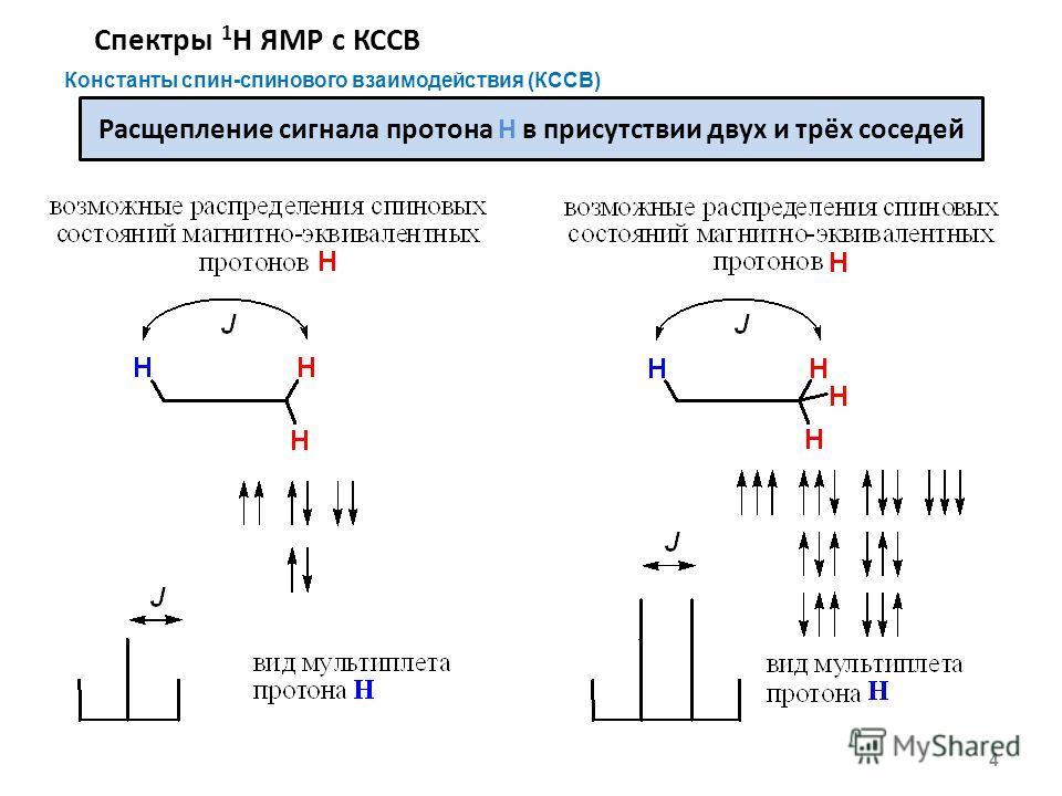 Спектры 1 Н ЯМР с КССВ 4 Константы спин-спинового взаимодействия (КССВ) Расщепление сигнала протона Н в присутствии двух и трёх соседей