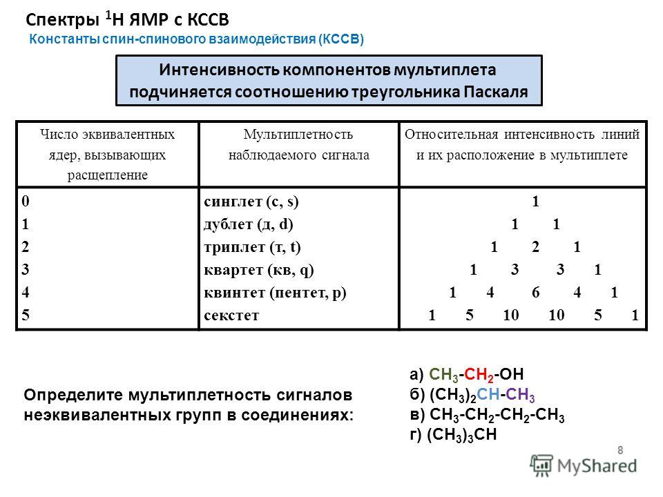 Спектры 1 Н ЯМР с КССВ 8 Константы спин-спинового взаимодействия (КССВ) Интенсивность компонентов мультиплета подчиняется соотношению треугольника Паскаля Число эквивалентных ядер, вызывающих расщепление Мультиплетность наблюдаемого сигнала Относител