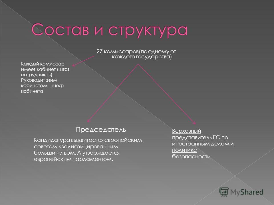 27 комиссаров(по одному от каждого государства) Каждый комиссар имеет кабинет (штат сотрудников). Руководит этим кабинетом – шеф кабинета Председатель Кандидатура выдвигается европейским советом квалифицированным большинством. А утверждается европейс