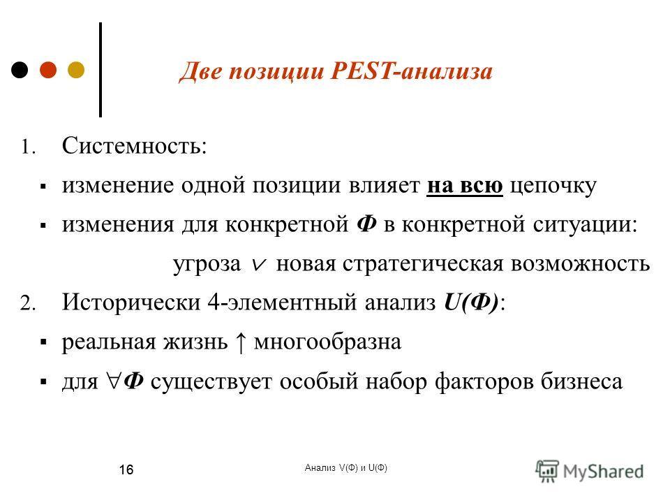 16 Анализ V(Ф) и U(Ф) 16 Две позиции PEST-анализа 1. Системность: изменение одной позиции влияет на всю цепочку изменения для конкретной Ф в конкретной ситуации: угроза новая стратегическая возможность 2. Исторически 4-элементный анализ U(Ф): реальна