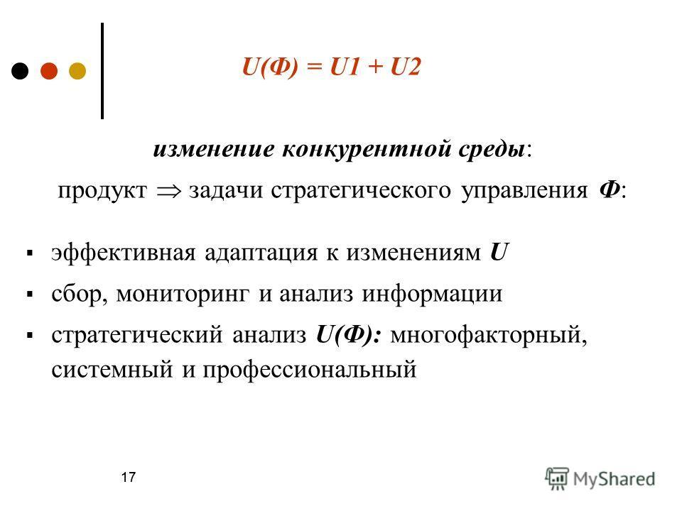 17 U(Ф) = U1 + U2 изменение конкурентной среды: продукт задачи стратегического управления Ф: эффективная адаптация к изменениям U сбор, мониторинг и анализ информации стратегический анализ U(Ф): многофакторный, системный и профессиональный