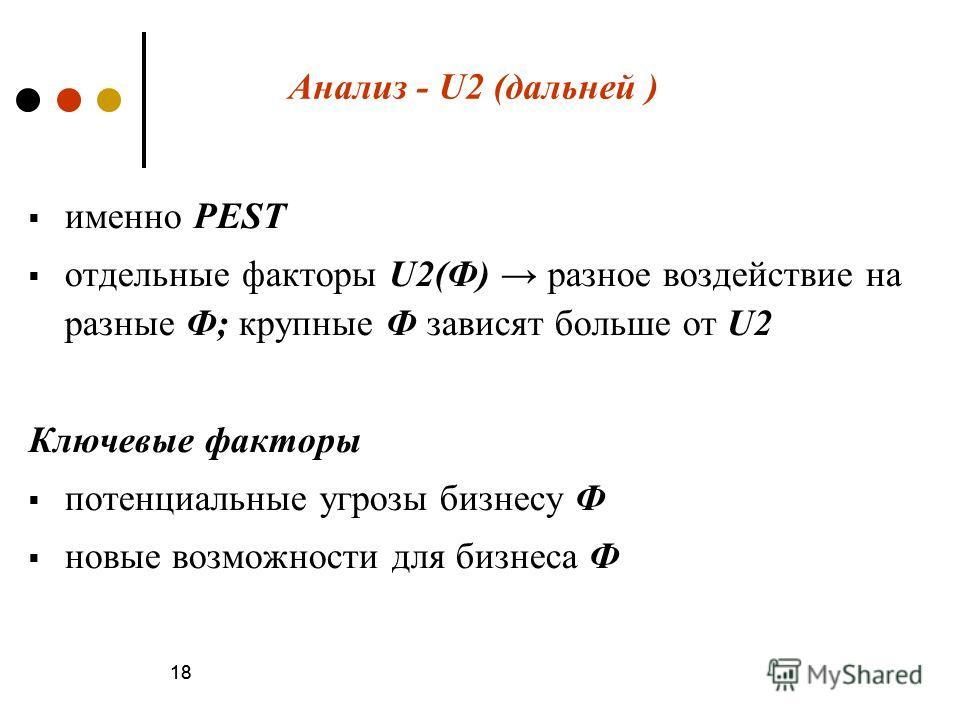 18 Анализ - U2 (дальней ) именно PEST отдельные факторы U2(Ф) разное воздействие на разные Ф; крупные Ф зависят больше от U2 Ключевые факторы потенциальные угрозы бизнесу Ф новые возможности для бизнеса Ф