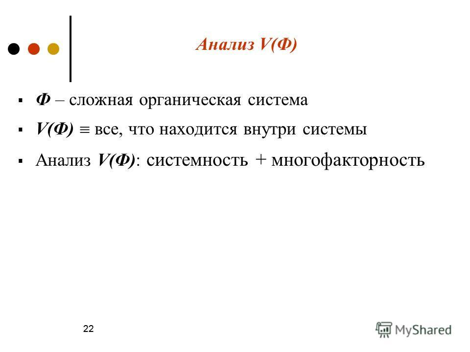 22 Анализ V(Ф) Ф – сложная органическая система V(Ф) все, что находится внутри системы Анализ V(Ф): системность + многофакторность