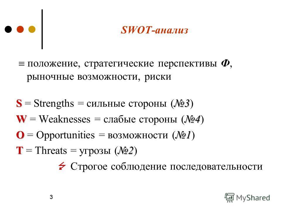 33 SWOT-анализ положение, стратегические перспективы Ф, рыночные возможности, риски S3 S = Strengths = сильные стороны (3) W4 W = Weaknesses = слабые стороны (4) O1 O = Opportunities = возможности (1) T2 T = Threats = угрозы (2) Строгое соблюдение по
