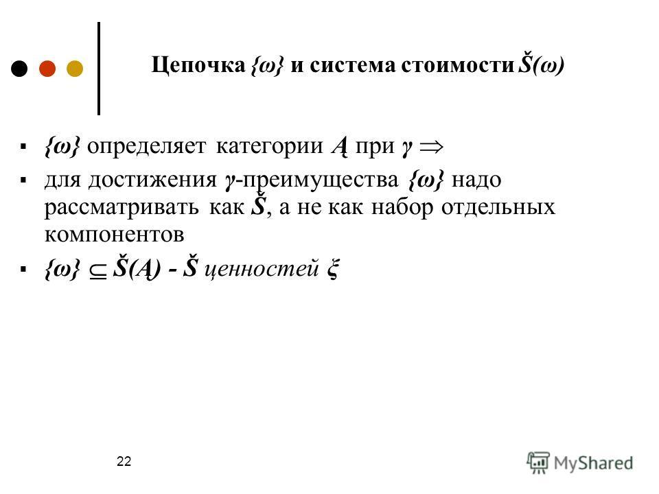 22 Цепочка {ω} и система стоимости Š(ω) {ω} определяет категории Ą при γ для достижения γ-преимущества {ω} надо рассматривать как Š, а не как набор отдельных компонентов {ω} Š(Ą) - Š ценностей ξ