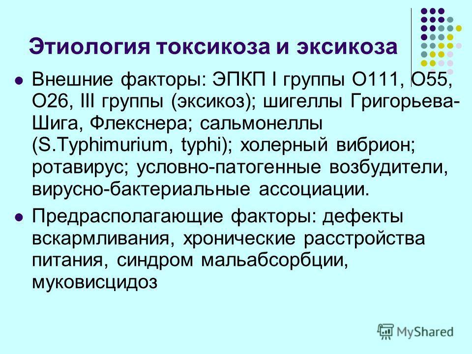 Этиология токсикоза и эксикоза Внешние факторы: ЭПКП I группы О111, О55, О26, III группы (эксикоз); шигеллы Григорьева- Шига, Флекснера; сальмонеллы (S.Typhimurium, typhi); холерный вибрион; ротавирус; условно-патогенные возбудители, вирусно-бактериа