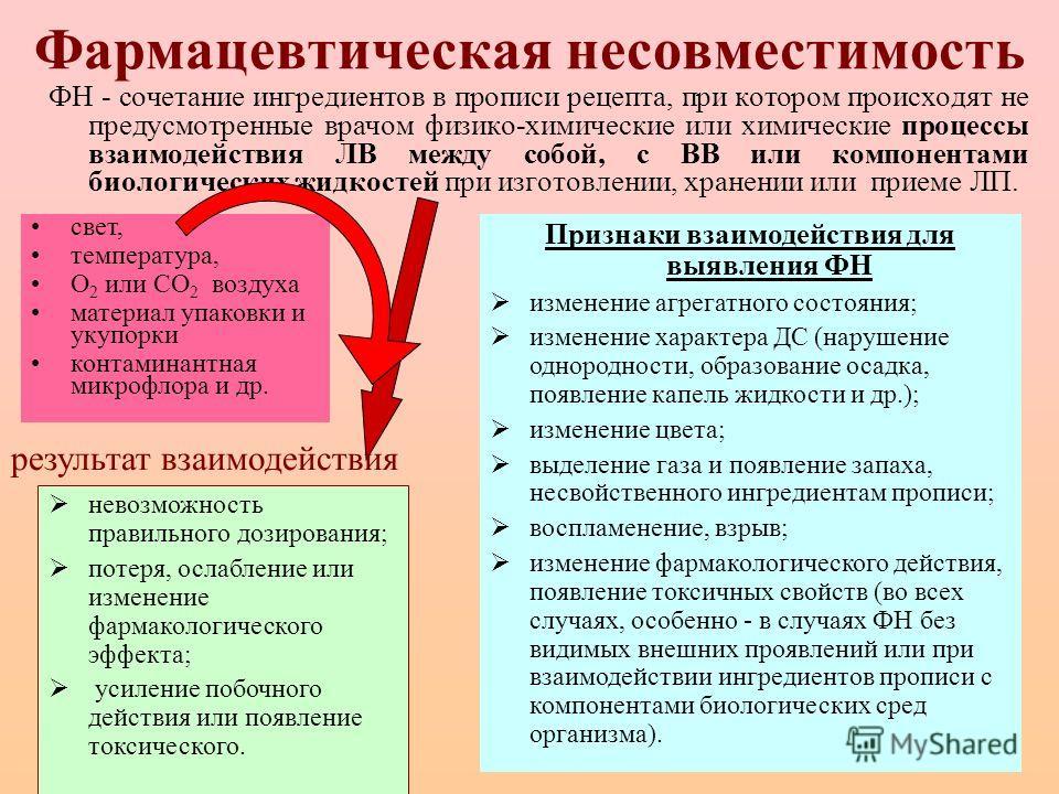 Фармацевтическая несовместимость ФН - сочетание ингредиентов в прописи рецепта, при котором происходят не предусмотренные врачом физико-химические или химические процессы взаимодействия ЛВ между собой, с ВВ или компонентами биологических жидкостей пр