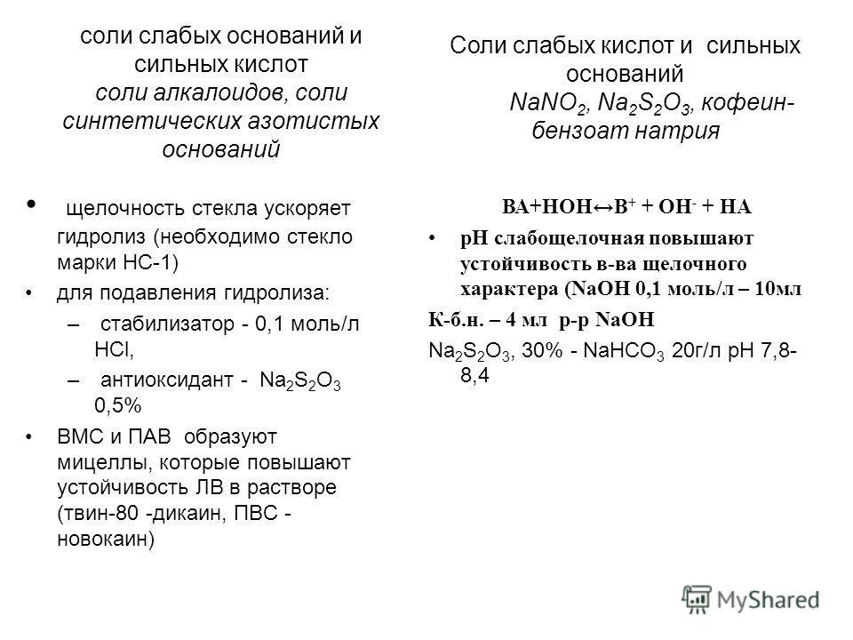 соли слабых оснований и сильных кислот соли алкалоидов, соли синтетических азотистых оснований щелочность стекла ускоряет гидролиз (необходимо стекло марки НС-1) для подавления гидролиза: – стабилизатор - 0,1 моль/л HCl, – антиоксидант - Na 2 S 2 O 3