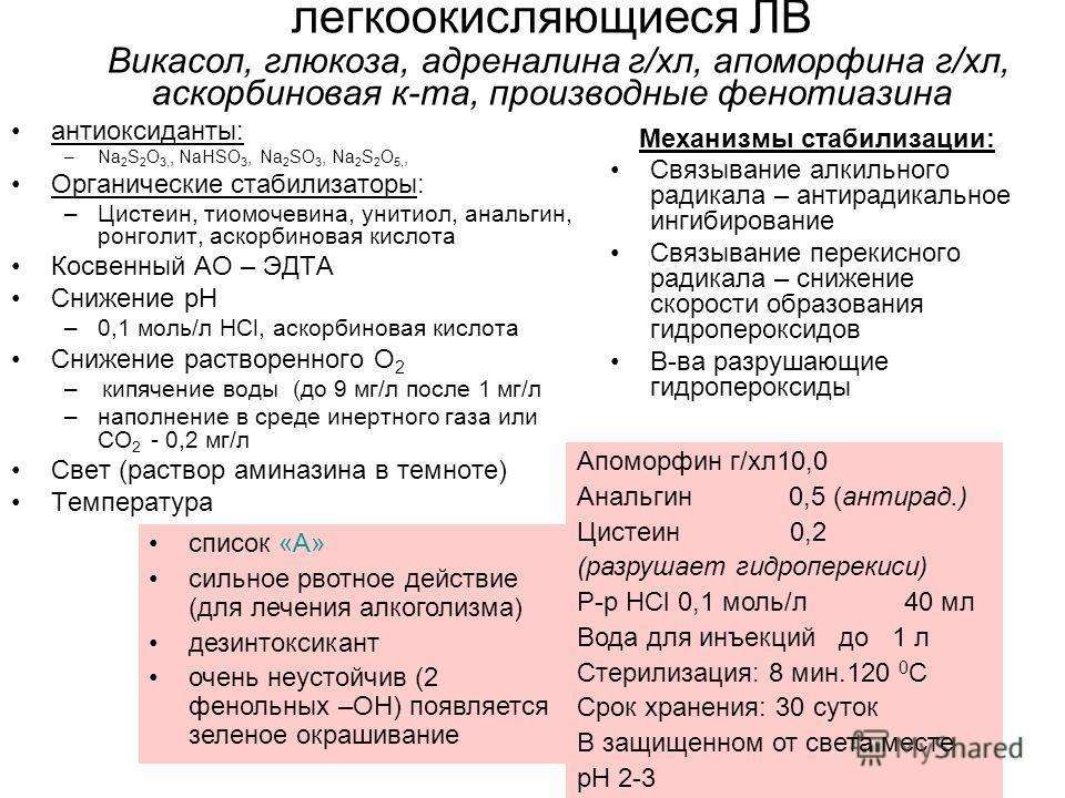 легкоокисляющиеся ЛВ Викасол, глюкоза, адреналина г/хл, апоморфина г/хл, аскорбиновая к-та, производные фенотиазина антиоксиданты: –Na 2 S 2 O 3,, NaНSO 3, Na 2 SO 3, Na 2 S 2 O 5,, Органические стабилизаторы: –Цистеин, тиомочевина, унитиол, анальгин