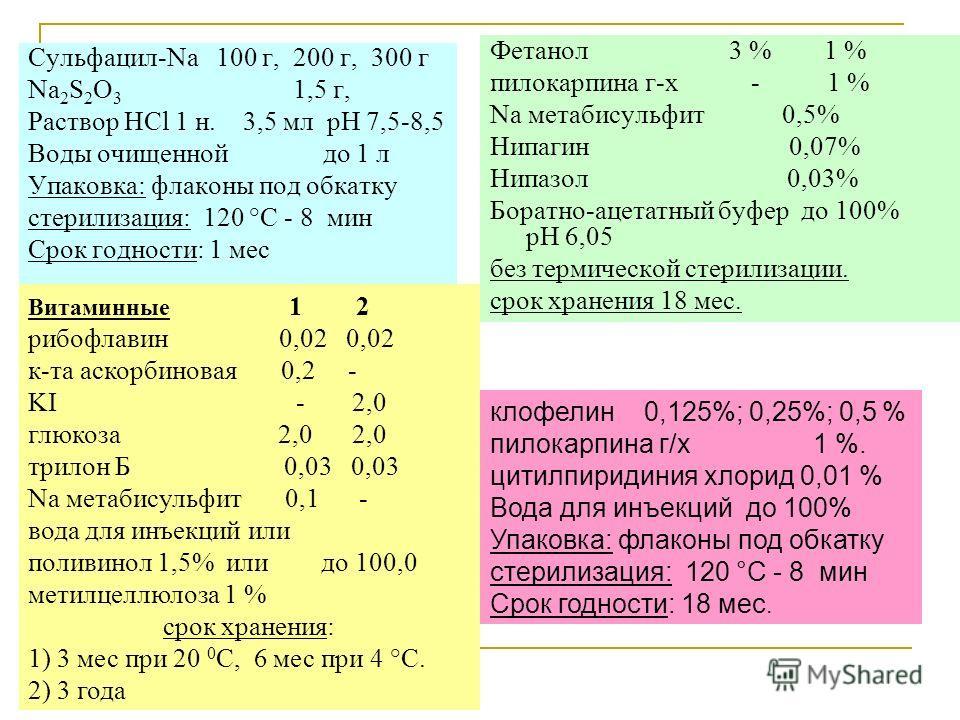 Сульфацил-Na 100 г, 200 г, 300 г Na 2 S 2 O 3 1,5 г, Раствор HCl 1 н. 3,5 мл рН 7,5-8,5 Воды очищенной до 1 л Упаковка: флаконы под обкатку стерилизация: 120 °С - 8 мин Срок годности: 1 мес Фетанол 3 % 1 % пилокарпина г-х - 1 % Na метабисульфит 0,5%