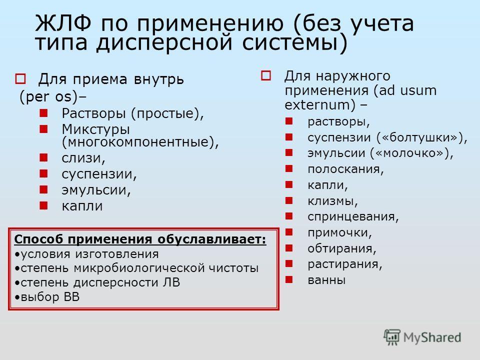 ЖЛФ по применению (без учета типа дисперсной системы) Для приема внутрь (per os)– Растворы (простые), Микстуры (многокомпонентные), слизи, суспензии, эмульсии, капли Для наружного применения (ad usum externum) – растворы, суспензии («болтушки»), эмул